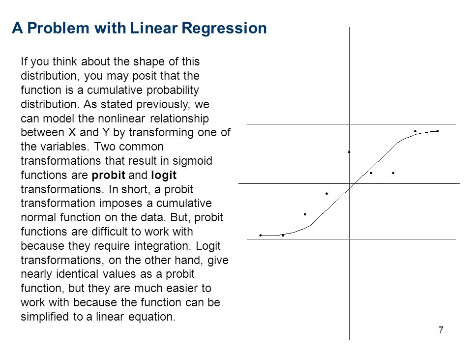A Problem with Linear Regression