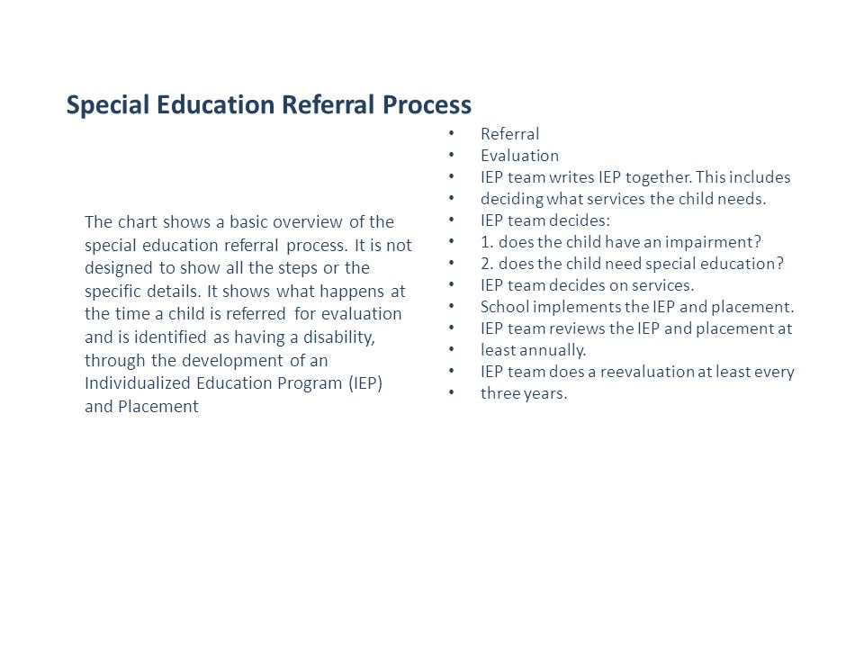 Special Education Referral Process