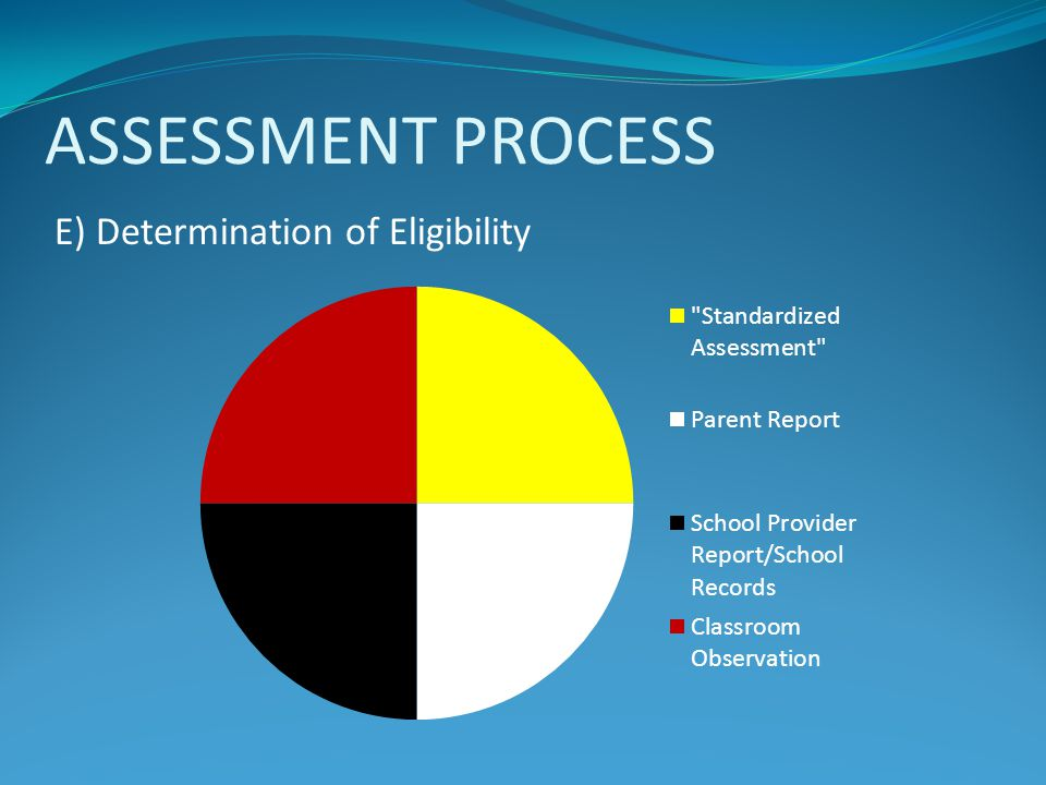 ASSESSMENT PROCESS E) Determination of Eligibility