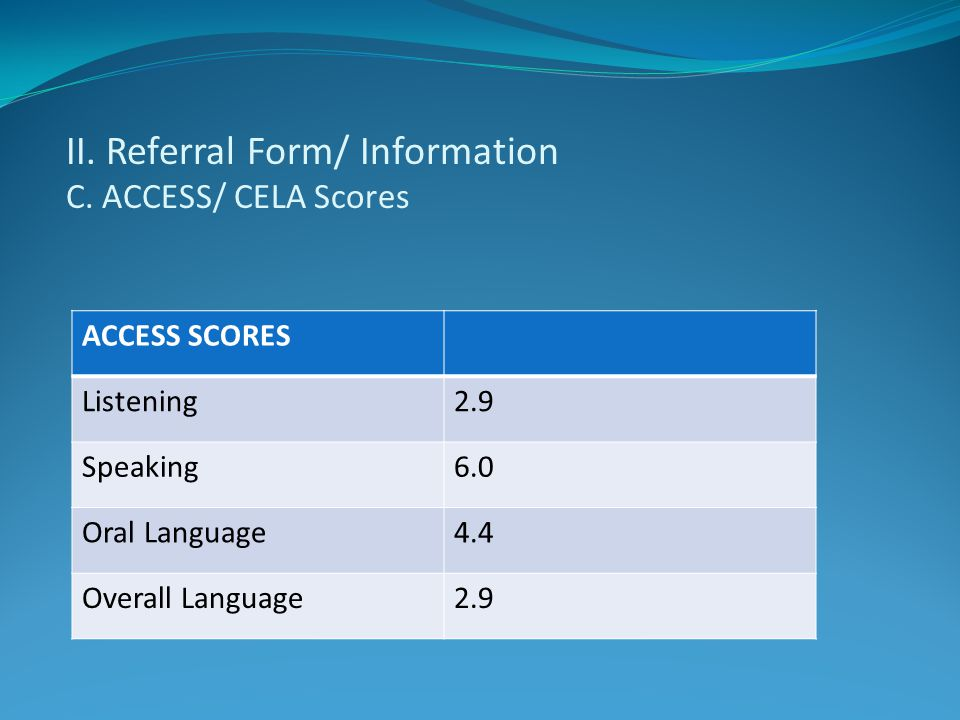 II. Referral Form/ Information C. ACCESS/ CELA Scores