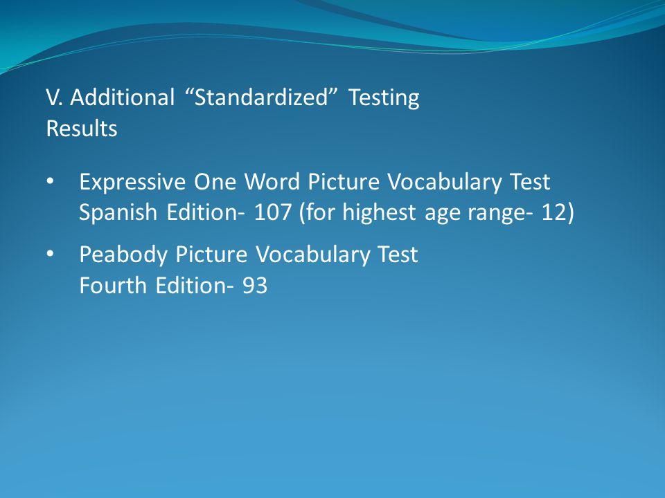 V. Additional Standardized Testing