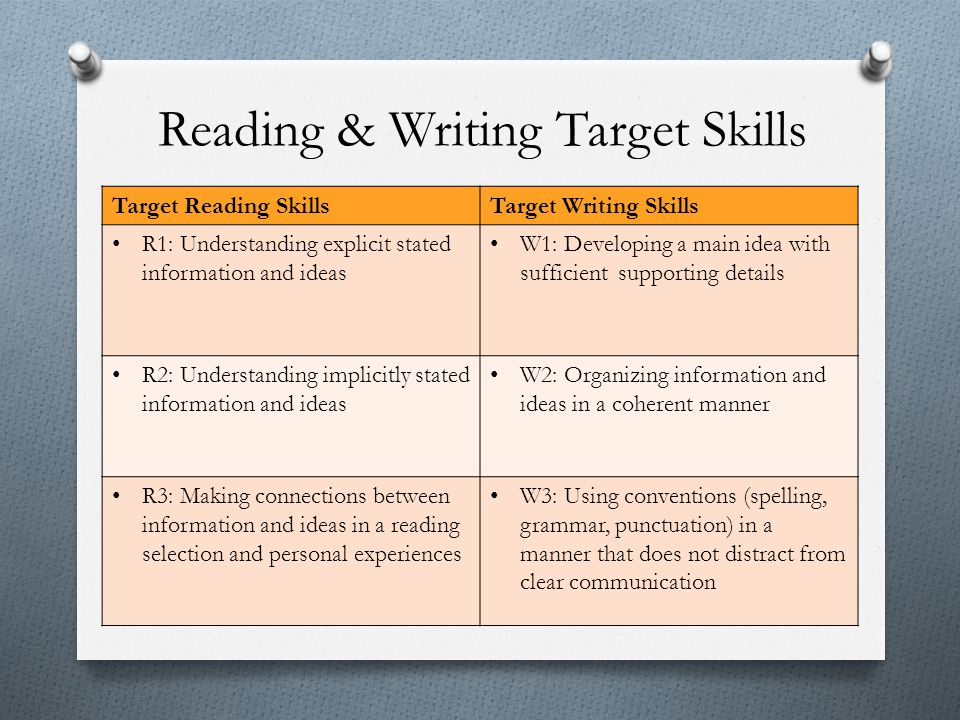 Reading & Writing Target Skills