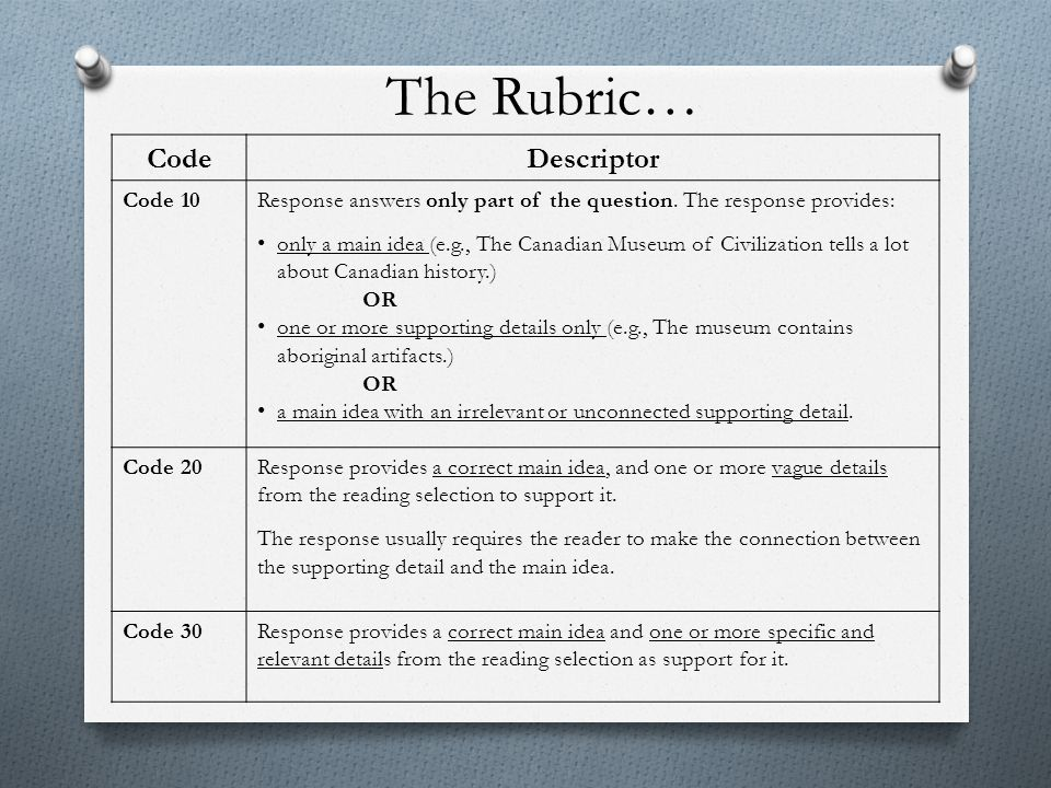 The Rubric… Code Descriptor Code 10