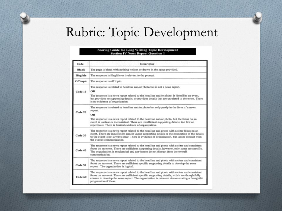 Rubric: Topic Development