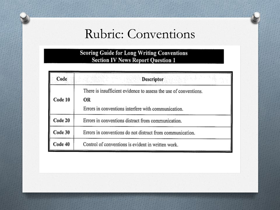 Rubric: Conventions