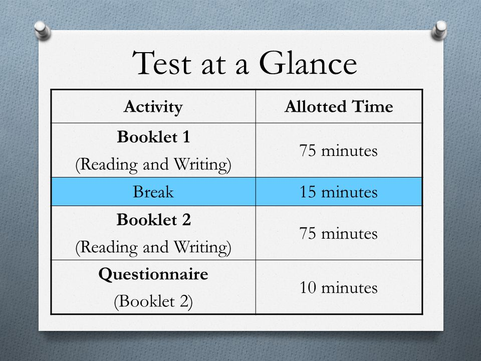 Test at a Glance Activity Allotted Time Booklet 1
