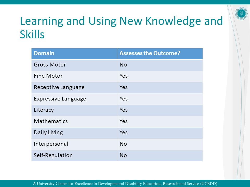 Learning and Using New Knowledge and Skills