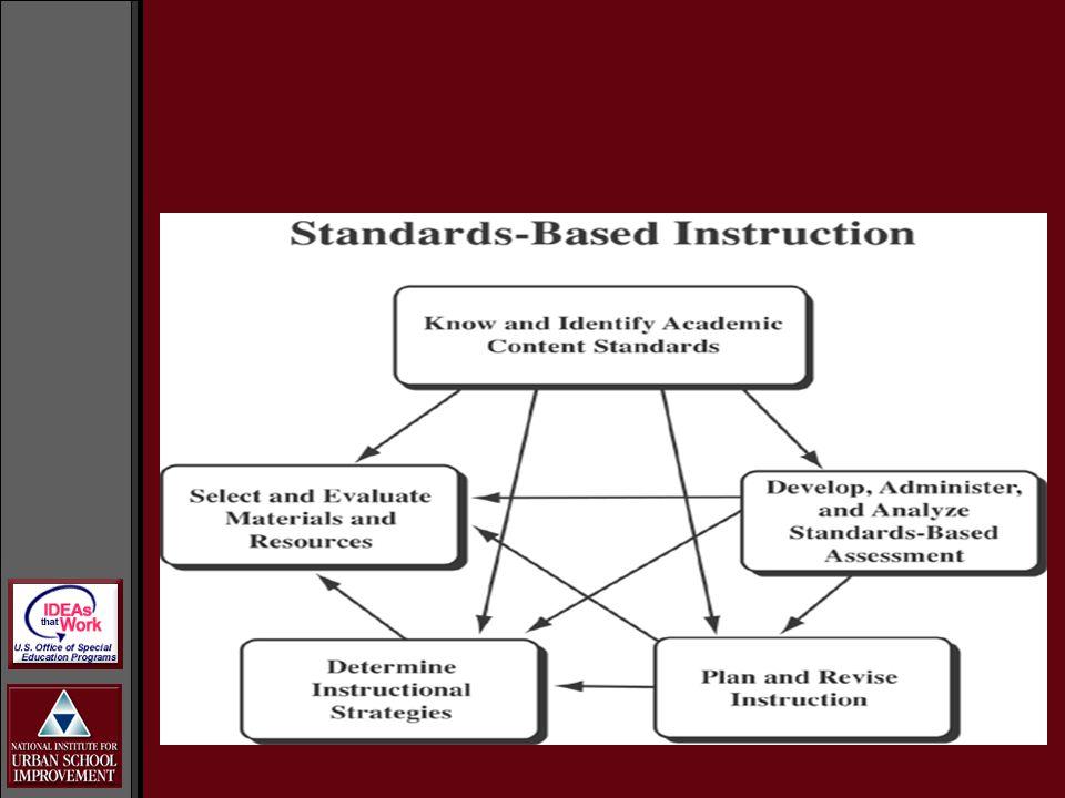 Lecturette 1: Planning Curriculum