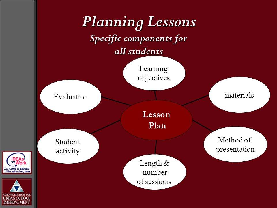 Planning Lessons Specific components for all students