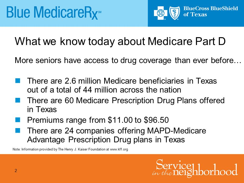 What we know today about Medicare Part D