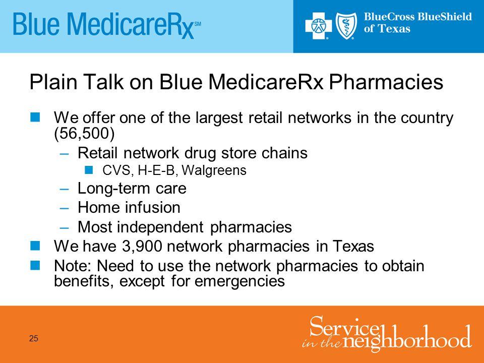 Plain Talk on Blue MedicareRx Pharmacies