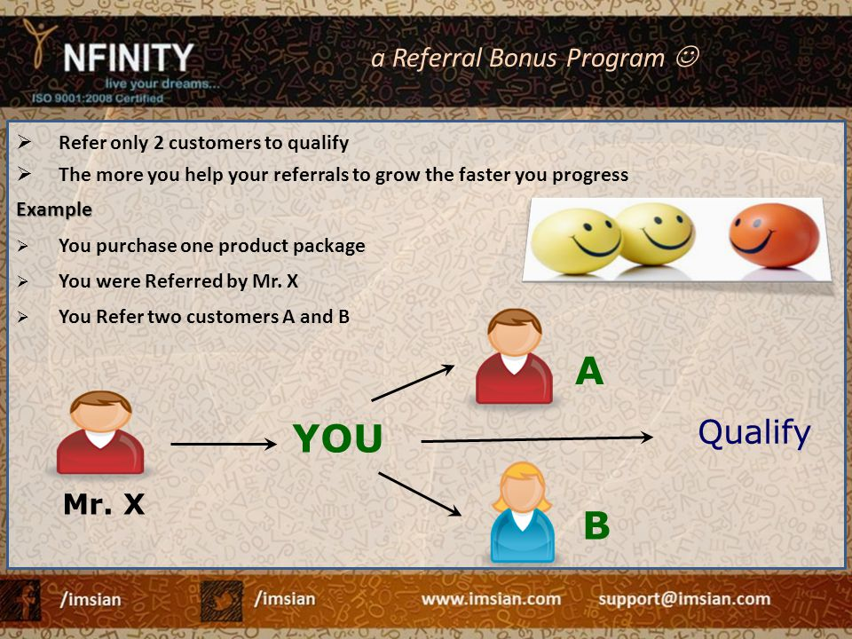 A YOU B Qualify a Referral Bonus Program  Mr. X