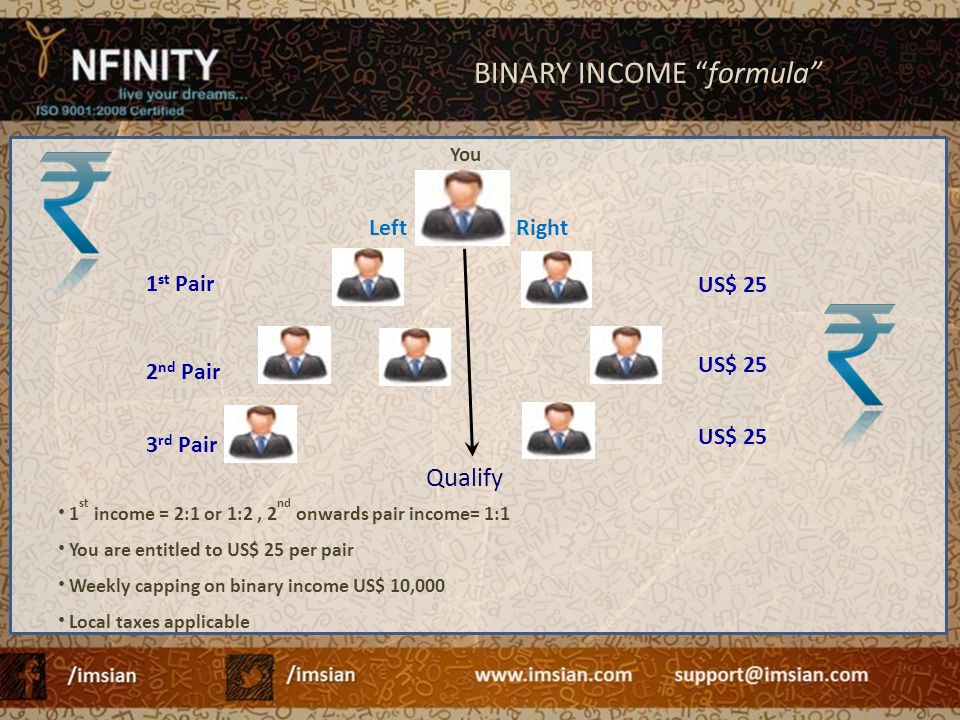 BINARY INCOME formula