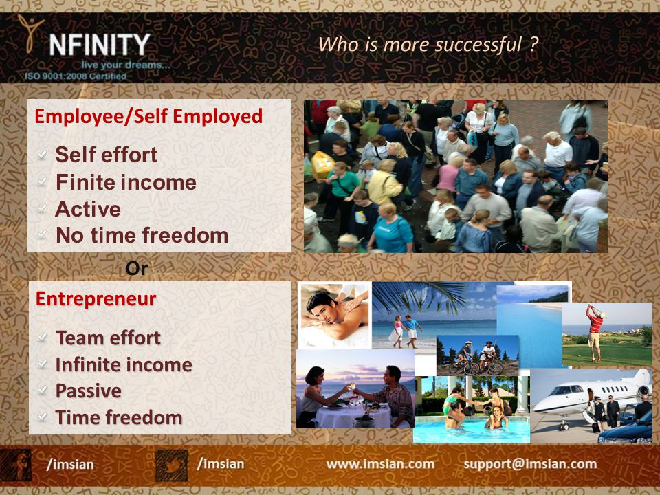 Who is more successful Employee/Self Employed. Self effort. Finite income. Active. No time freedom.