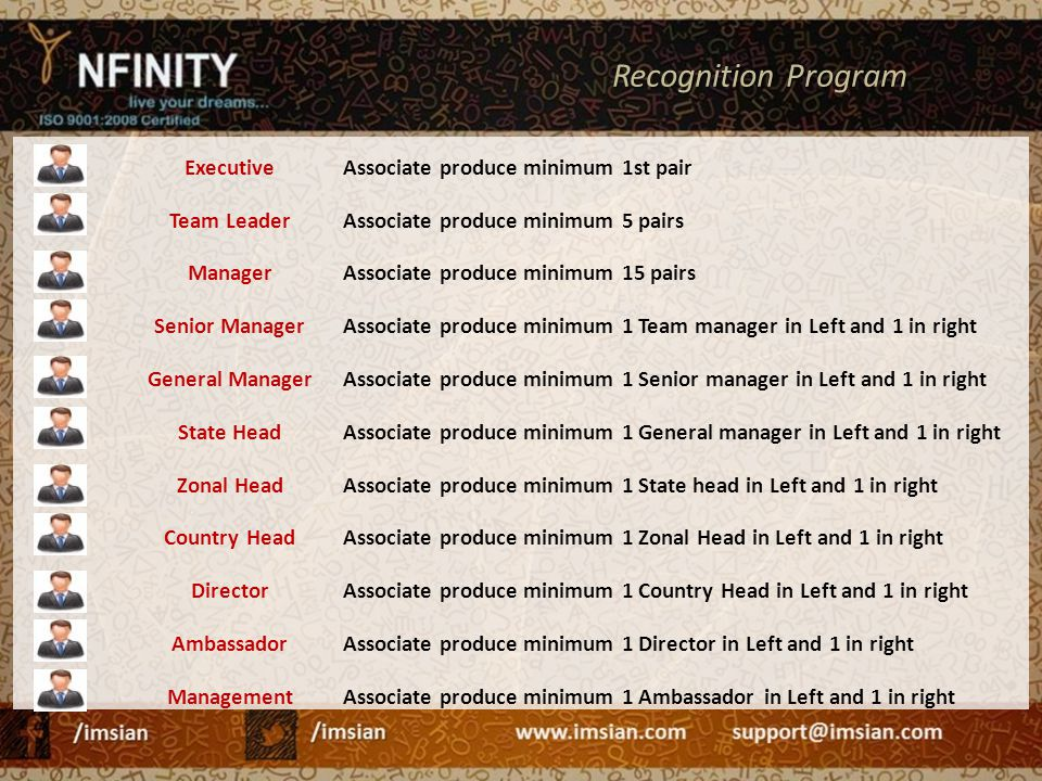Recognition Program Executive Associate produce minimum 1st pair