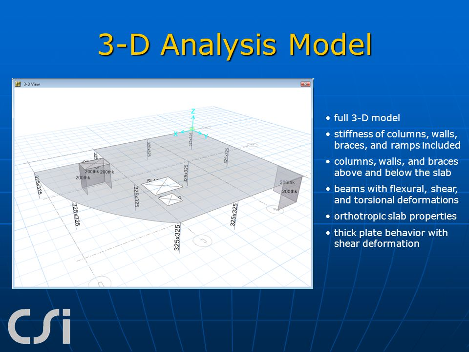 3-D Analysis Model full 3-D model