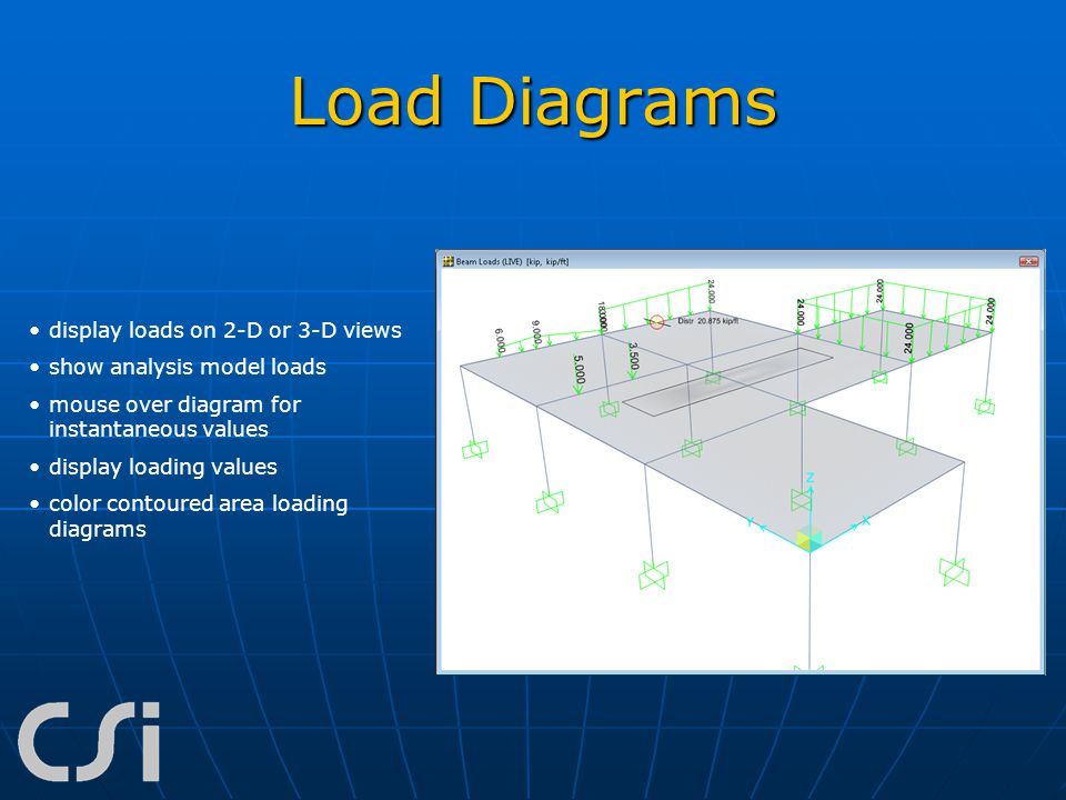 Load Diagrams display loads on 2-D or 3-D views