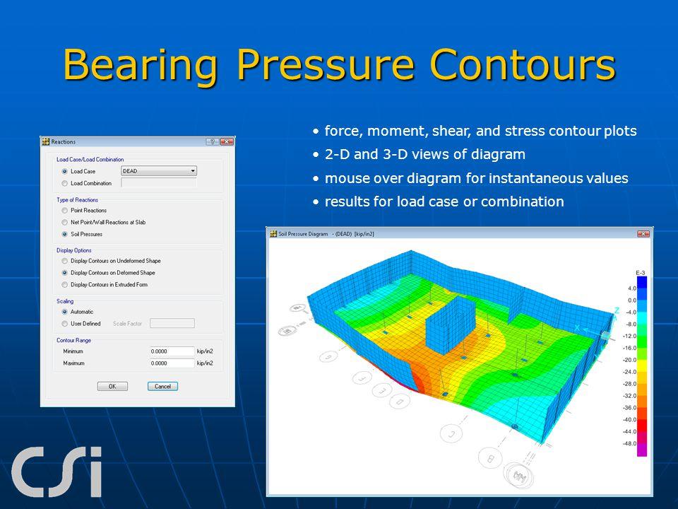 Bearing Pressure Contours