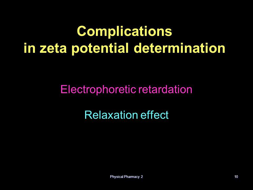 Complications in zeta potential determination