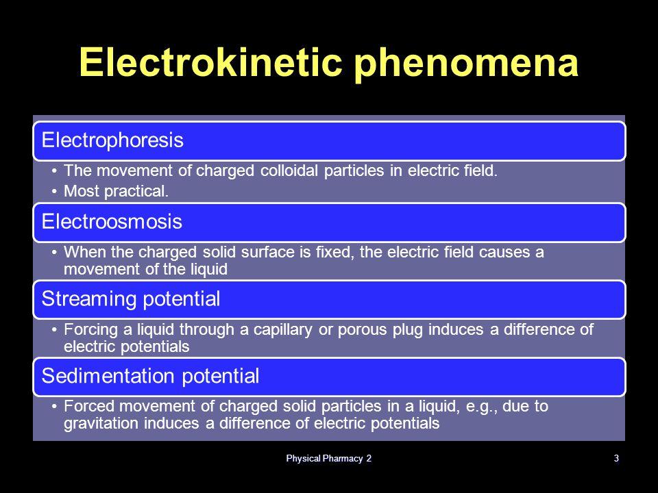 Electrokinetic phenomena