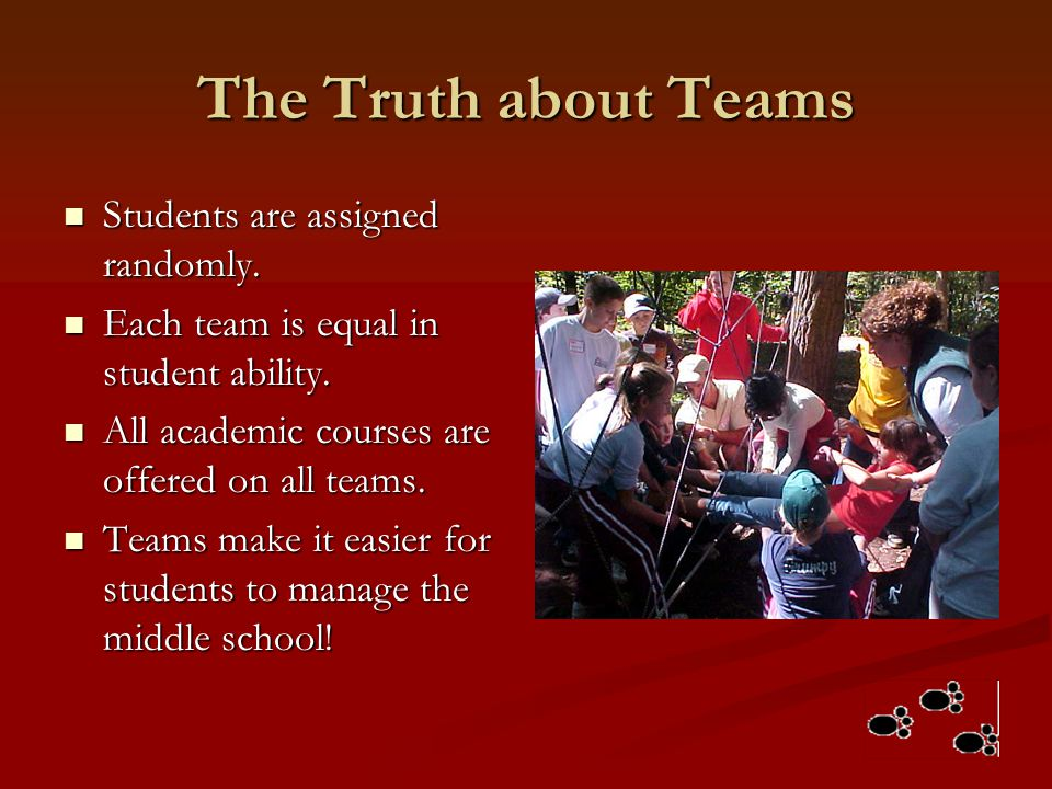 The Truth about Teams Students are assigned randomly.