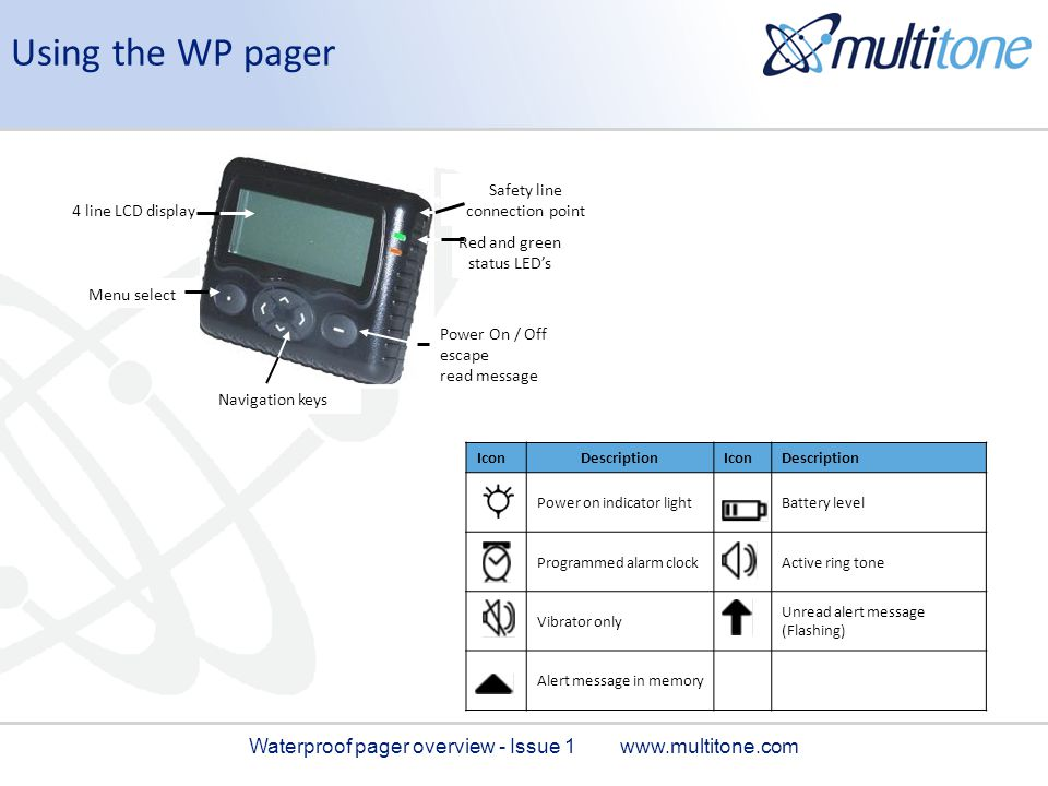 Using the WP pager Red and green status LED's. Power On / Off. escape. read message. Menu select.