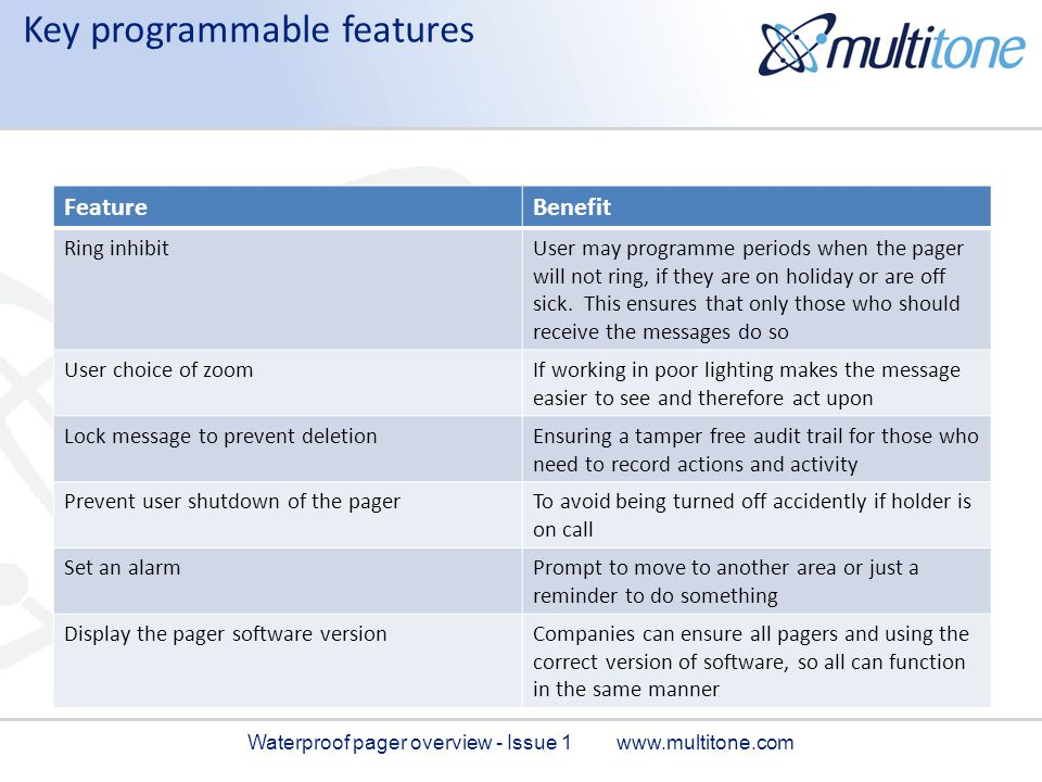 Key programmable features