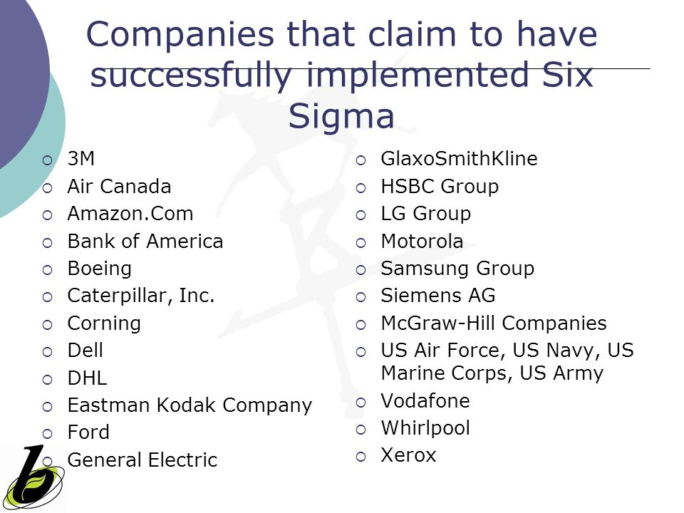 Companies that claim to have successfully implemented Six Sigma