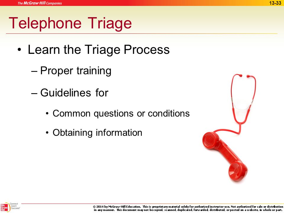 Telephone Triage Learn the Triage Process Proper training