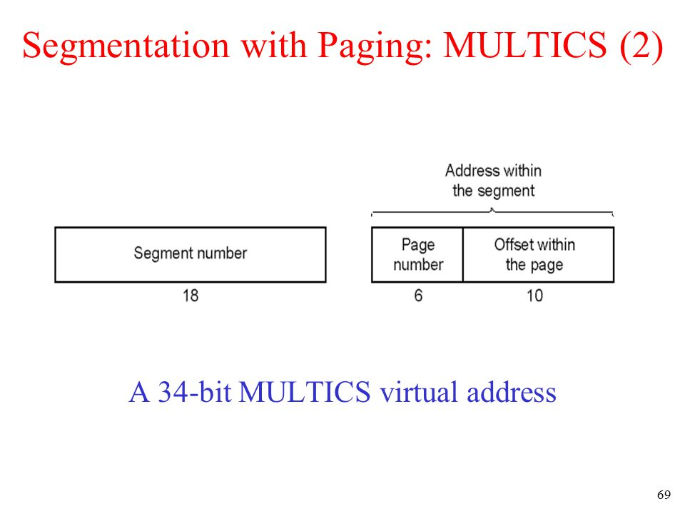 Segmentation with Paging: MULTICS (2)