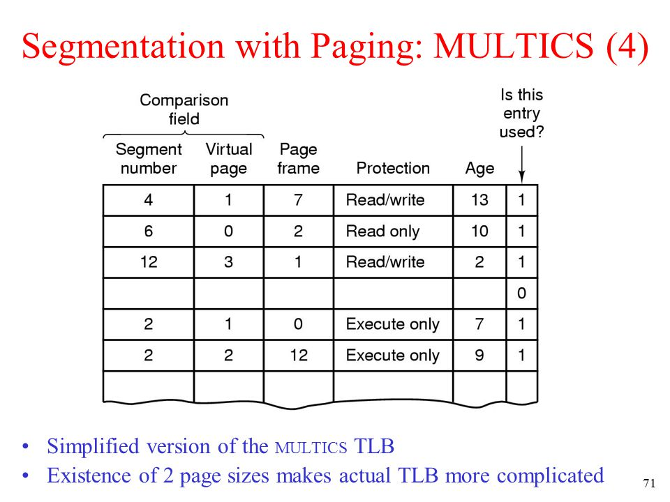 Segmentation with Paging: MULTICS (4)