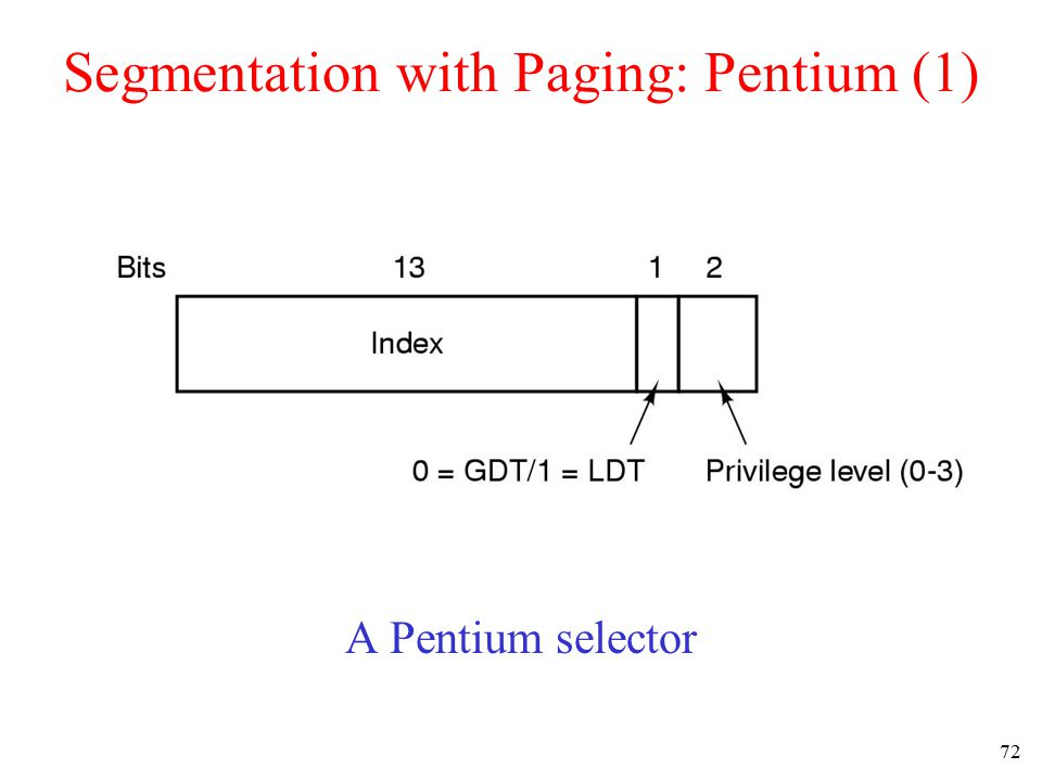 Segmentation with Paging: Pentium (1)