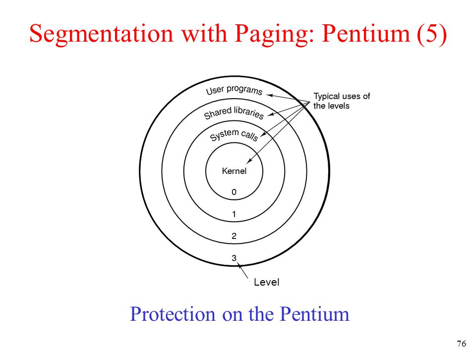 Segmentation with Paging: Pentium (5)