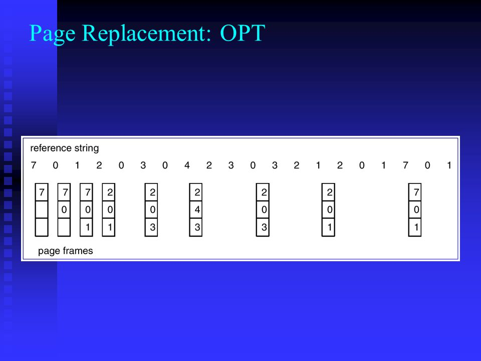 Page Replacement: OPT