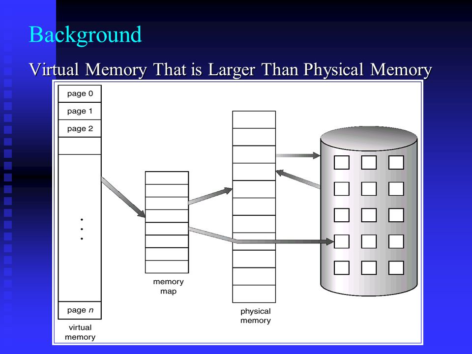 Background Virtual Memory That is Larger Than Physical Memory