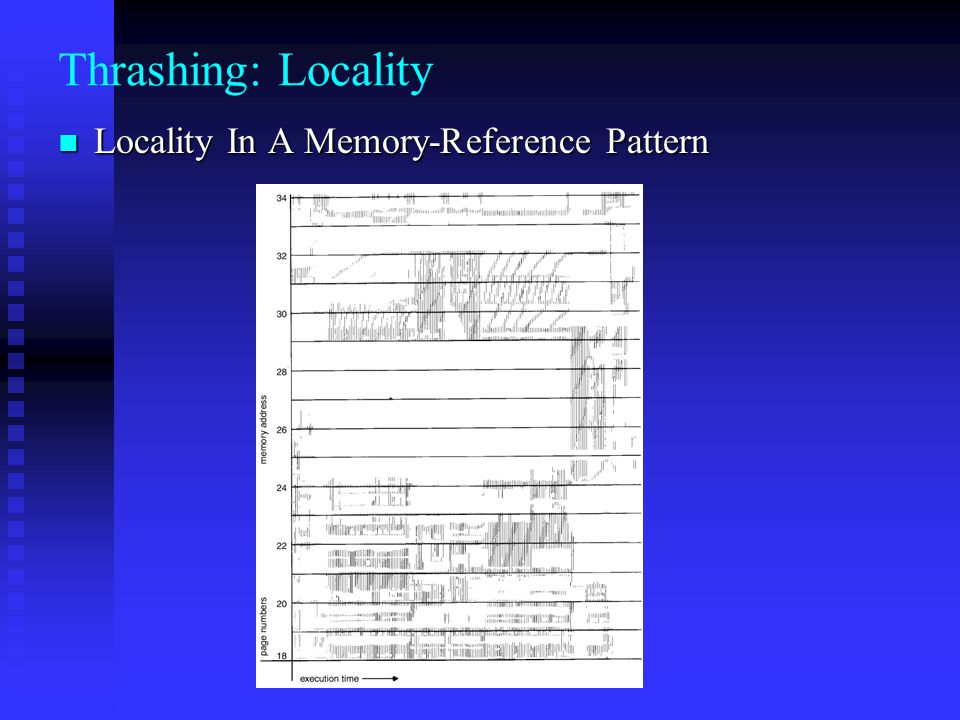 Thrashing: Locality Locality In A Memory-Reference Pattern