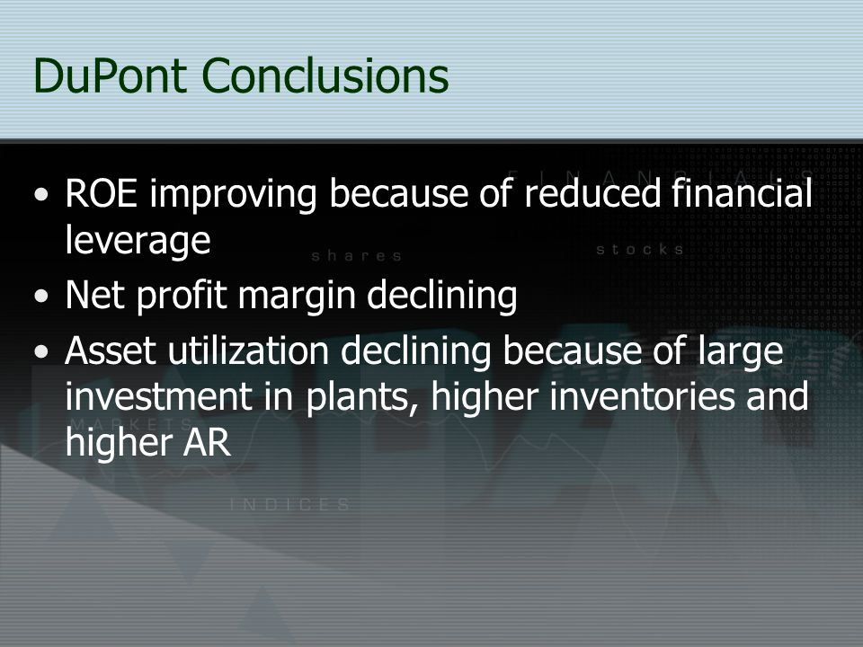 DuPont Conclusions ROE improving because of reduced financial leverage