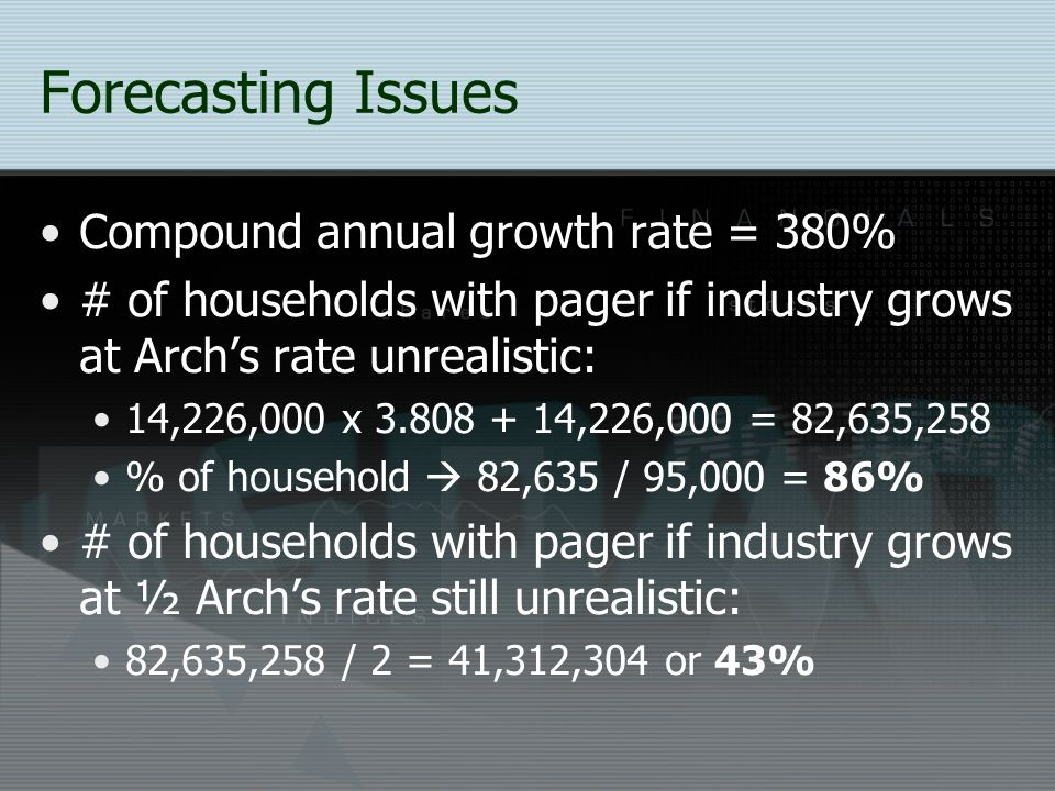 Forecasting Issues Compound annual growth rate = 380%