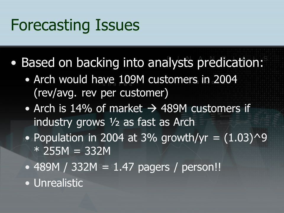 Forecasting Issues Based on backing into analysts predication: