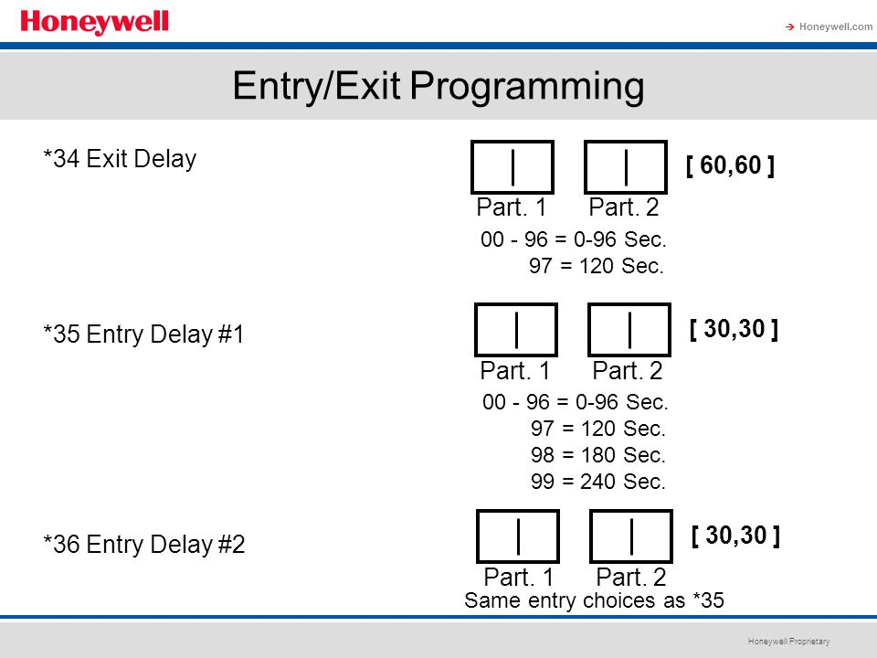 Entry/Exit Programming