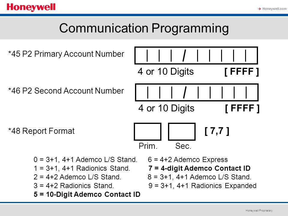 Communication Programming