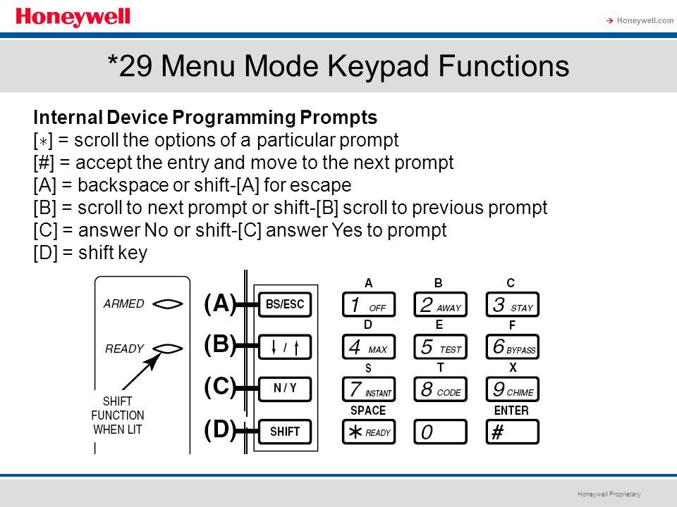 *29 Menu Mode Keypad Functions