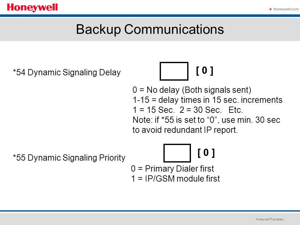Backup Communications