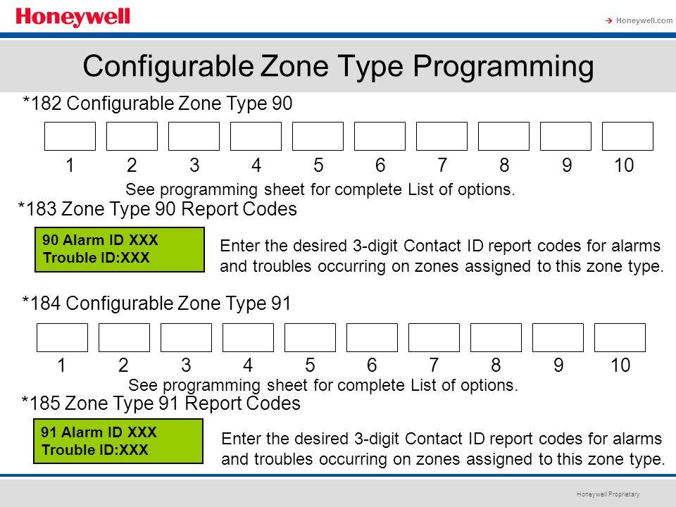 Configurable Zone Type Programming