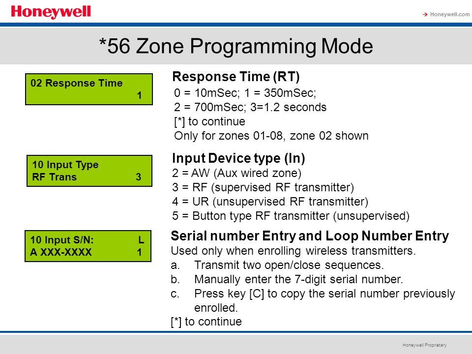 *56 Zone Programming Mode
