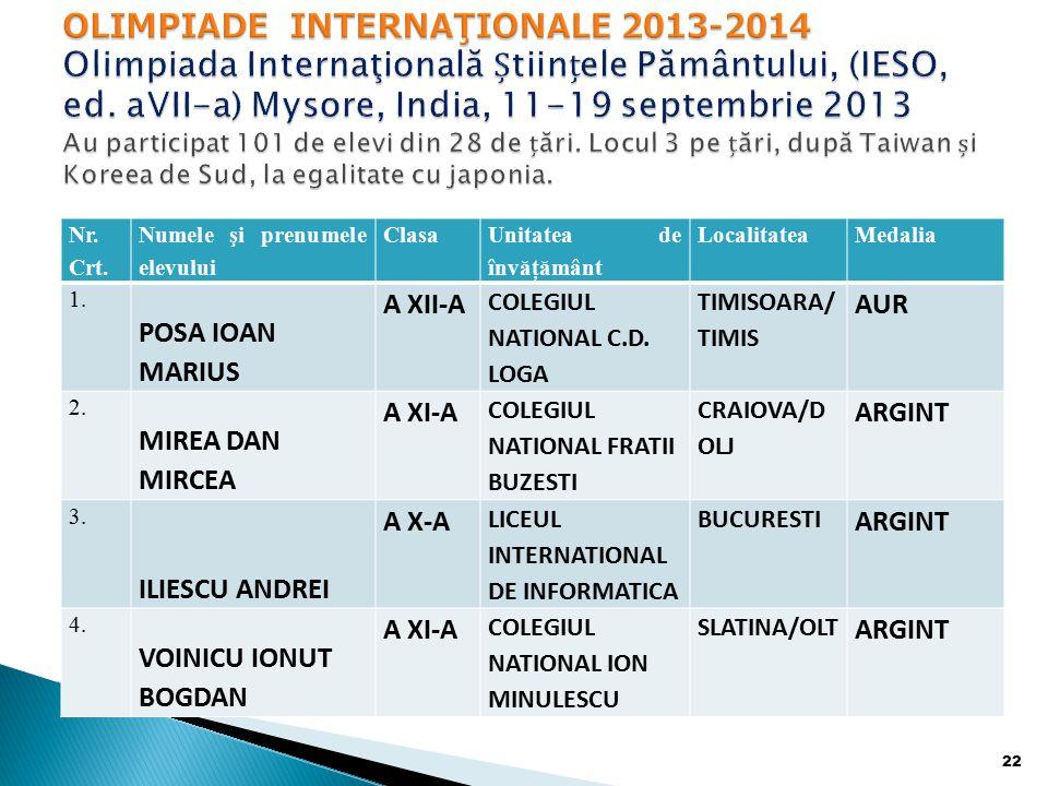 OLIMPIADE INTERNAŢIONALE 2013-2014 Olimpiada Internaţională Științele Pământului, (IESO, ed. aVII-a) Mysore, India, 11-19 septembrie 2013 Au participat 101 de elevi din 28 de țări. Locul 3 pe țări, după Taiwan și Koreea de Sud, la egalitate cu japonia.