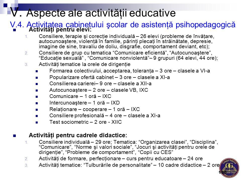 V. Aspecte ale activităţii educative V. 4