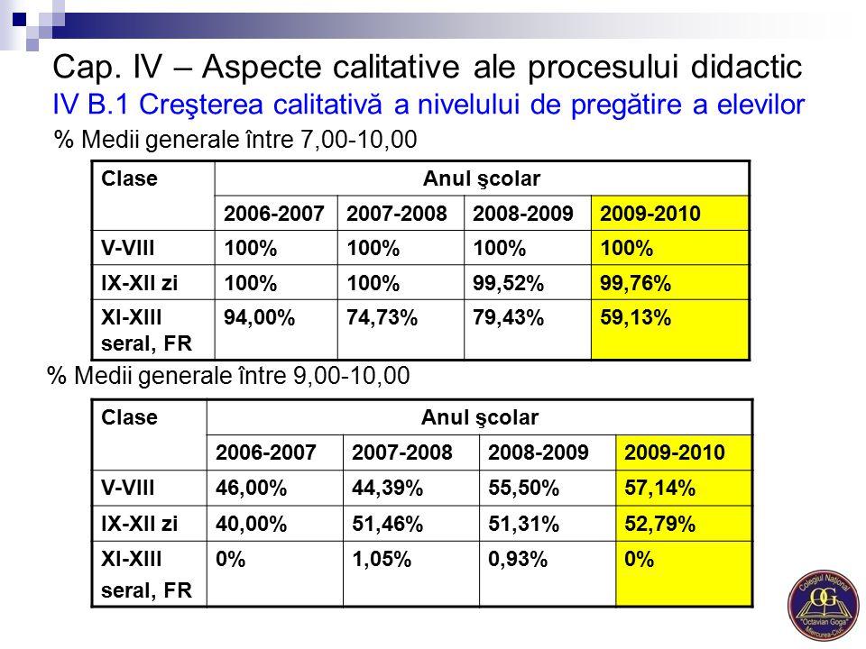 Cap. IV – Aspecte calitative ale procesului didactic IV B