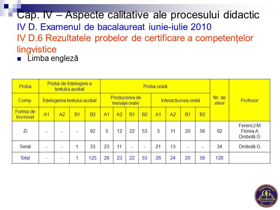 Cap. IV – Aspecte calitative ale procesului didactic IV D