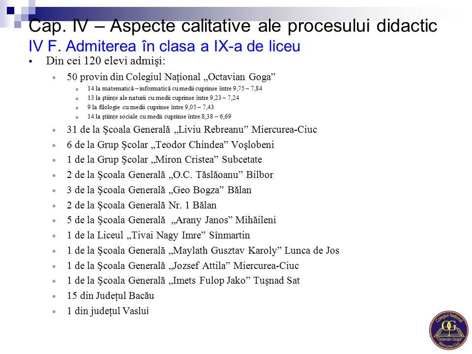 Cap. IV – Aspecte calitative ale procesului didactic IV F